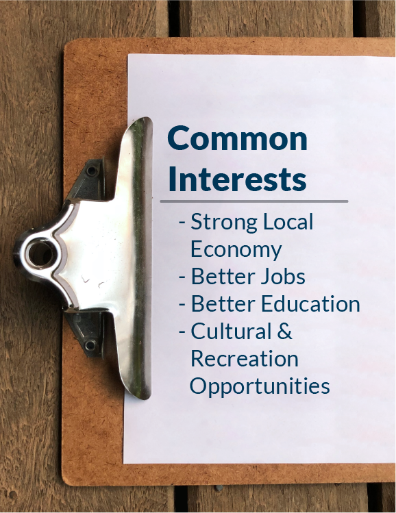 list of common interests